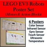 LEGO EV3 Robots Poster Set (Sensors)
