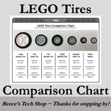 LEGO Tires Comparison Chart POSTER