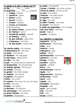 LEISURE VOCABULARY (FRENCH)