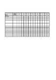 LEM Phonics assesment checklist