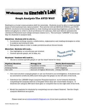LENSES Graph Analysis the AVID Way
