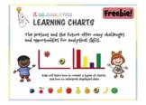LERNING CHARTS! By KIDS ANALYTICS