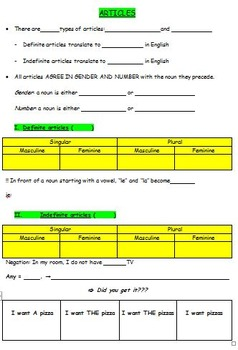 LES ARTICLES DEFINIS & INDEFINIS: Worksheet on French articles