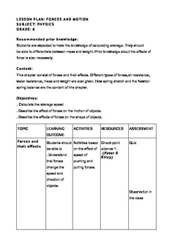 LESSON PLAN- FORCES AND MOT... by Science Teacher | Teachers Pay ...