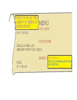 LESSON PLAN ON USING A MENU TO ORDER AT A RESTAURANT