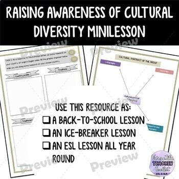 Raising Awareness of Cultural Diversity ESL Lesson
