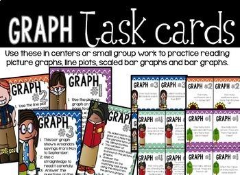~Eureka Math Centers~3rd Grade (Module 6)