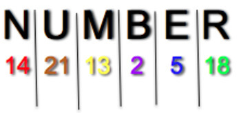 LETTER NUMBER SCRAMBLE GAME!