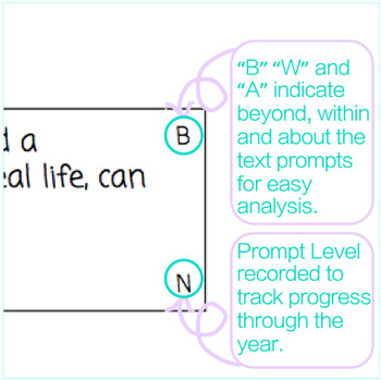 LEVEL E Reading Response Prompts