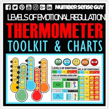 LEVELS OF EMOTIONS THERMOMETERS