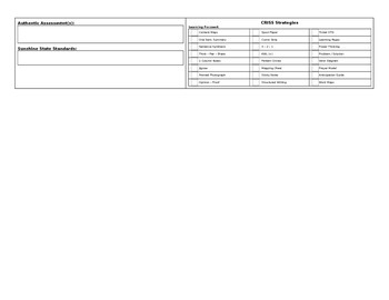 LFS ESE_ESOL Strategies Form - Unrestricted