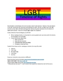 LAW - LGBT Human Rights Timeline