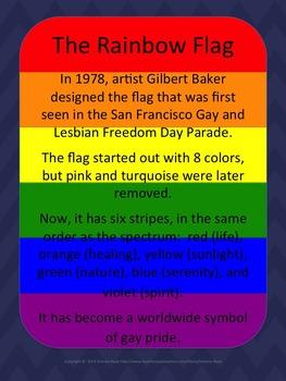 FREE LGBT Gay Bulletin Board Elementary Middle High School