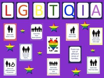 Pro gay adoption stastics