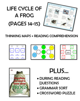 LIFE CYCLE OF A FROG (3RD GRADE / ENGAGE NY MODULE 2A, UNIT 2, LESSON 3)