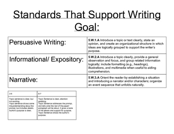 Writing Goals and Standards 5th Grade