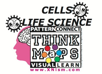 Science (CELLS) +Thinking Tool Diagram