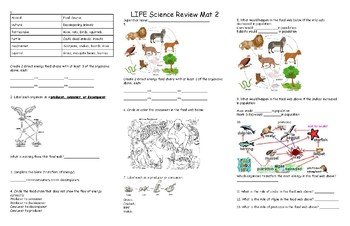 LIFE Science Review Mat 2