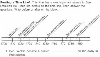Bio: LIFE of BEN FRANKLIN Info READ COMPREHENSION Time Line Cause Effect Details