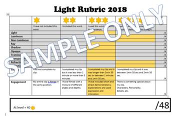 LIGHT RUBRIC