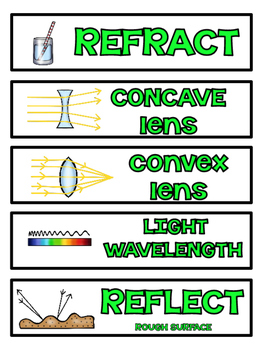 LIGHT VOCABULARY CARDS