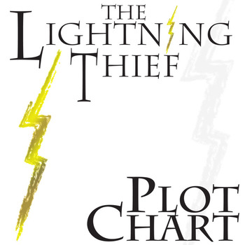 Lightning thief plot chart organizer by rick riordan freytags lightning thief plot chart organizer by rick riordan freytags pyramid ccuart Image collections
