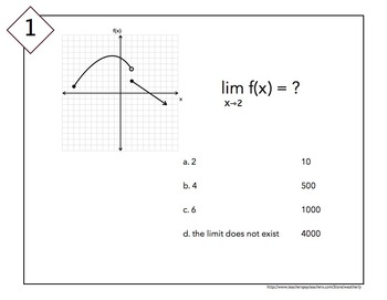 CALCULUS Limits from a graph