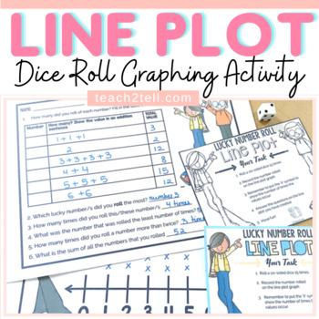 LINE PLOT  INTERACTIVE FREEBIE