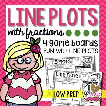 LINE PLOTS Game