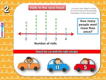 LINE PLOTS Highway PowerPoint Game
