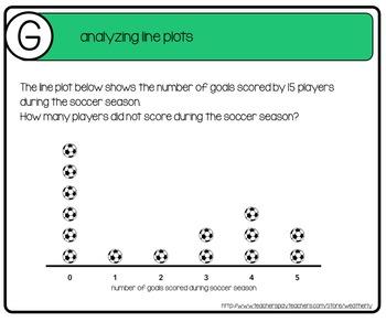 STATISTICS  - Analyzing LINE PLOTS Task Cards
