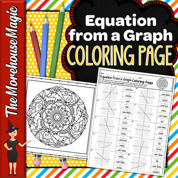 LINEAR EQUATION FROM A GRAPH MATH COLOR BY NUMBER, QUIZ