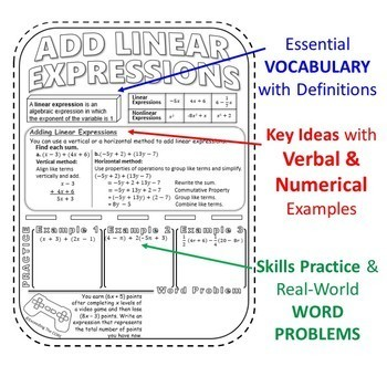 LINEAR EXPRESSIONS Doodle Notes - Interactive Math Notebooks ( Study Guides )