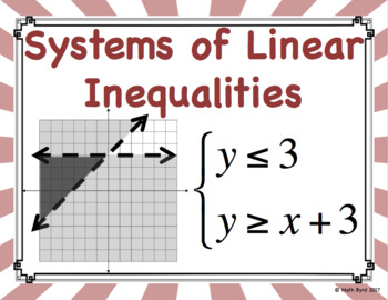 LINEAR POSTERS (Functions, Inequalities, Systems, Sequences)