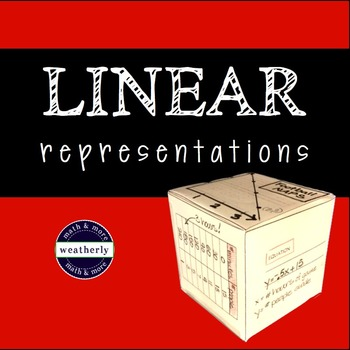 LINEAR Representations- Equations,Table,Graphs