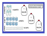 LIQUID MEASUREMENTS CONVERSIONCHART