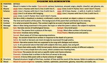 LIST OF POWERFUL ADVERBS: VOCABULARY