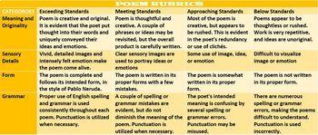 POEM WRITING TIPS: HANDOUTS