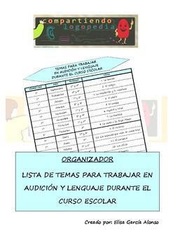 LISTADO DE TEMAS PARA TUS SESIONES DE AUDICIÓN Y LENGUAJE DURANTE EL CURSO