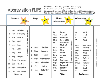 LISTS  ABBREVIATIONS | REFERENCE ♥ FLIPS for Interactive Notebooks | Gr 3-4-5