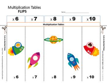 MULTIPLICATION TABLES | Math UNIT FUN| Interactive FLIPS ♥ | LIST | Gr. 3-4 CORE