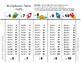 MULTIPLICATION TABLES  Math UNIT FUN  Interactive FLIPS ♥  LIST  Gr. 3-4 CORE