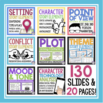 Story Elements Assignments Presentations Amp Organizers By