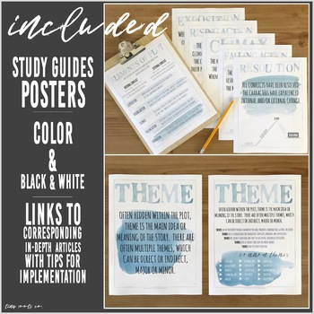 LITERARY ELEMENTS POSTERS | Grades 3-5 | Theme, Plot, Point of View, and MORE!