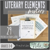 LITERARY ELEMENTS POSTERS | Grades 3-5 | Theme, Plot, Poin