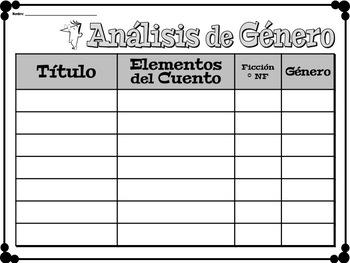 LITERARY GENRE Workstation - English and Spanish!