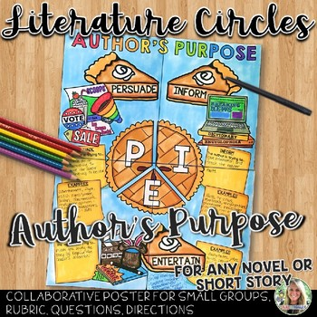 Literature Circles, Author's Purpose, for Any Text
