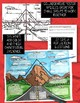 LITERATURE CIRCLES, PLOT STRUCTURE POSTER FOR ANY NOVEL OR SHORT STORY
