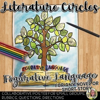 LITERATURE CIRCLES, POSTERS FOR ANY NOVEL OR SHORT STORY BUNDLE