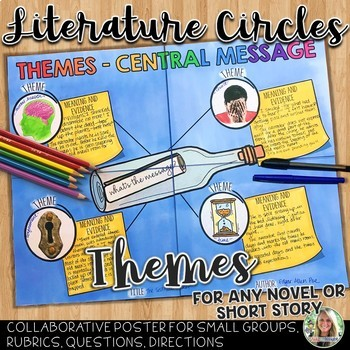 LITERATURE CIRCLES, POSTERS FOR ANY NOVEL, SHORT STORY OR TEXT BUNDLE #2